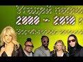 Угадай песню Зарубежные хиты 2000 2010 Guess The Song mp3