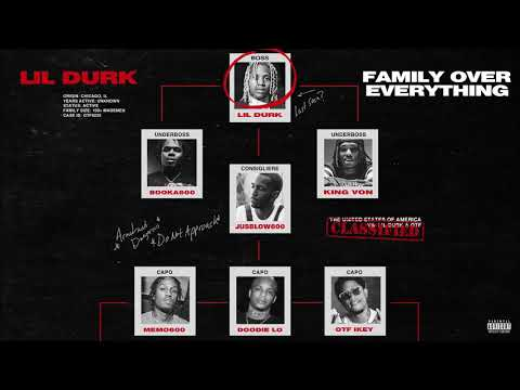 Lil Durk & Only The Family – The Hood (Lyrics) ft. Booka600