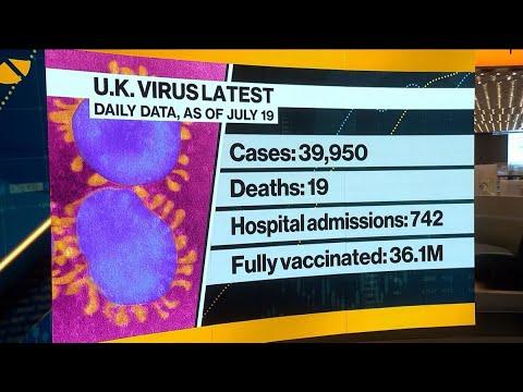 U.S. Raises U.K. Travel Alert Amid Virus Surge