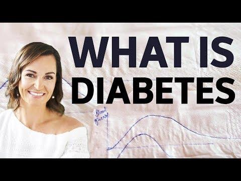 Diabetes & Blood Glucose Levels Explained