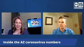 Inside Arizona's Coronavirus Numbers: June 29