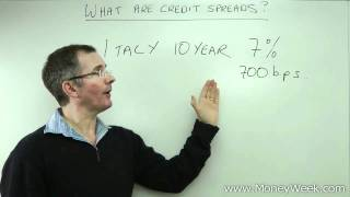 Credit spreads - MoneyWeek Investment Tutorials