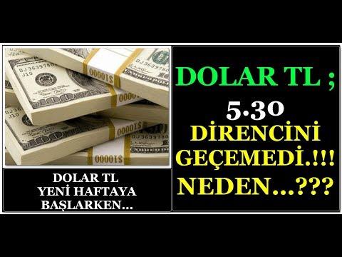 #DOLAR TL 5.30 U GEÇEMEDİ...!!! NEDEN...?