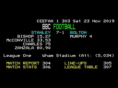 🔙 FLASHBACK   Accrington Stanley 7-1 Bolton Wanderers