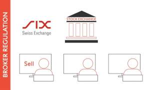 Learn to Trade Forex – 2. How to choose your Forex broker | Swissquote