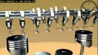 fonctionnement du Moteur Diesel