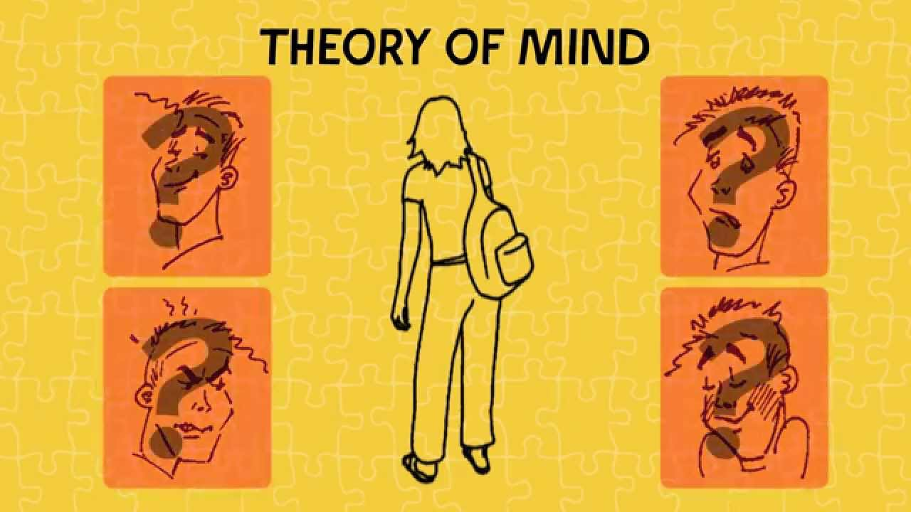 theory of mind Theory of mind theory of mind (tom) is described as the attribution of mental states (thoughts, beliefs, desires,intentions, and emotions) to oneself or others, to.