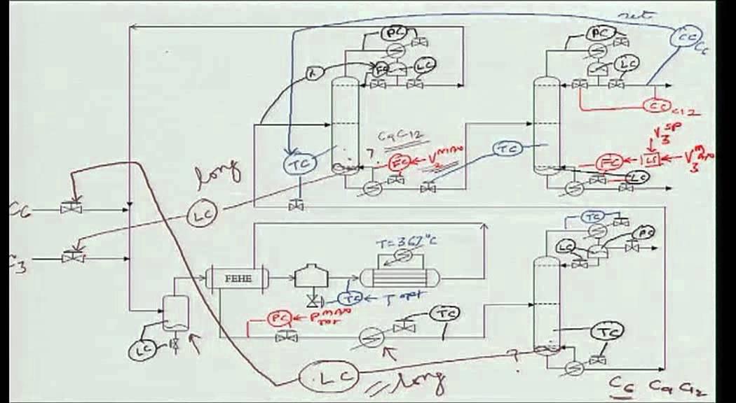 Mod-01 Lec-41 Cumene process plantwide control