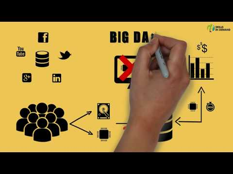 What is Big Data? Explain Big Data, Define Big Data, Big Data Examples