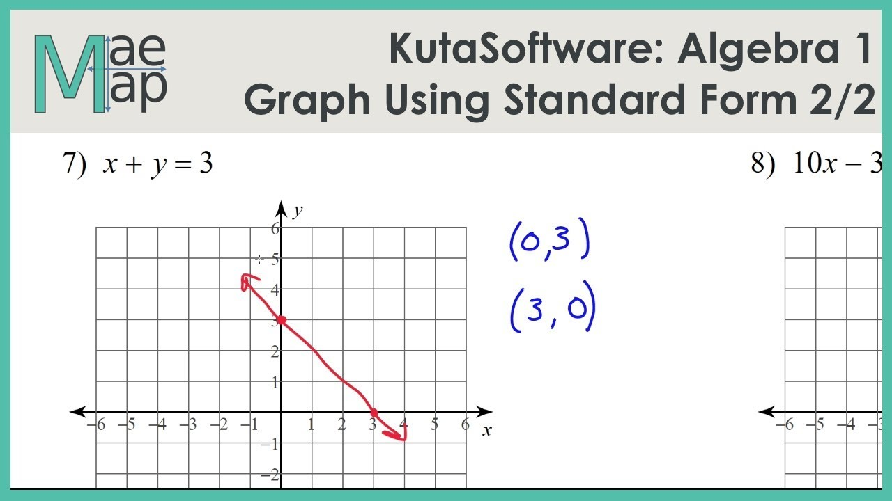 KutaSoftware: Algebra 1- Graphing Lines Standard Form Part 2 - YouTube