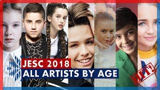 Junior Eurovision 2018 - All Artists By Age #JESC2018