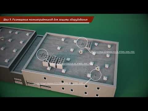 Инструкция по монтажу молниезащиты для промышленного здания