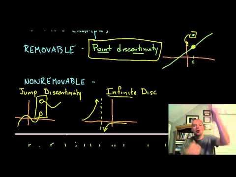 Discontinuity (Calculus)