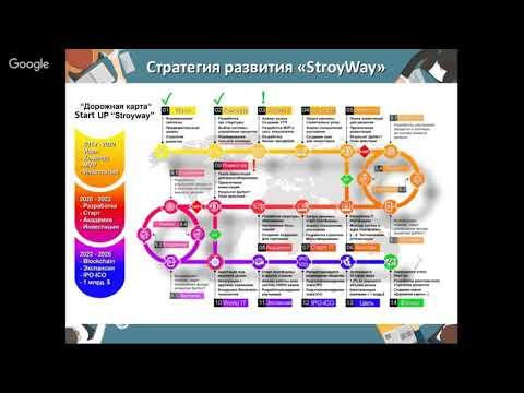 Стратегия развития стартапа StroyWey