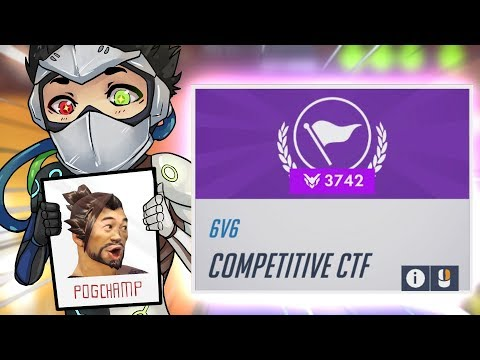 The Competitive CTF Experince