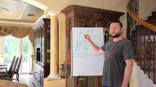 Пирамида успеха. Самодиагностика своей ситуации. (серия 1)
