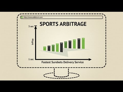 OddStorm - Fastest Sports Arbitrage Betting Software (Sure Bets)