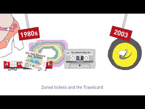 London Underground's journey to contactless ticketing