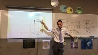 Volumes by Shells (2 of 3: Introduction to Cylindrical Shells & finding typical volume)