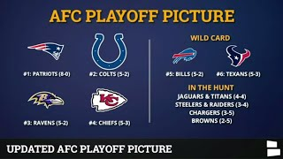 AFC Playoff Picture: Updated Standings & Wild Card Race Entering Week 9 Of The 2019 NFL Season