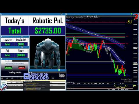 FUTURES Trading | Discord Day Trading Room | Algo Assisted Trading Strategies