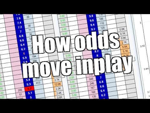 Horse racing - Trading - How odds move inplay