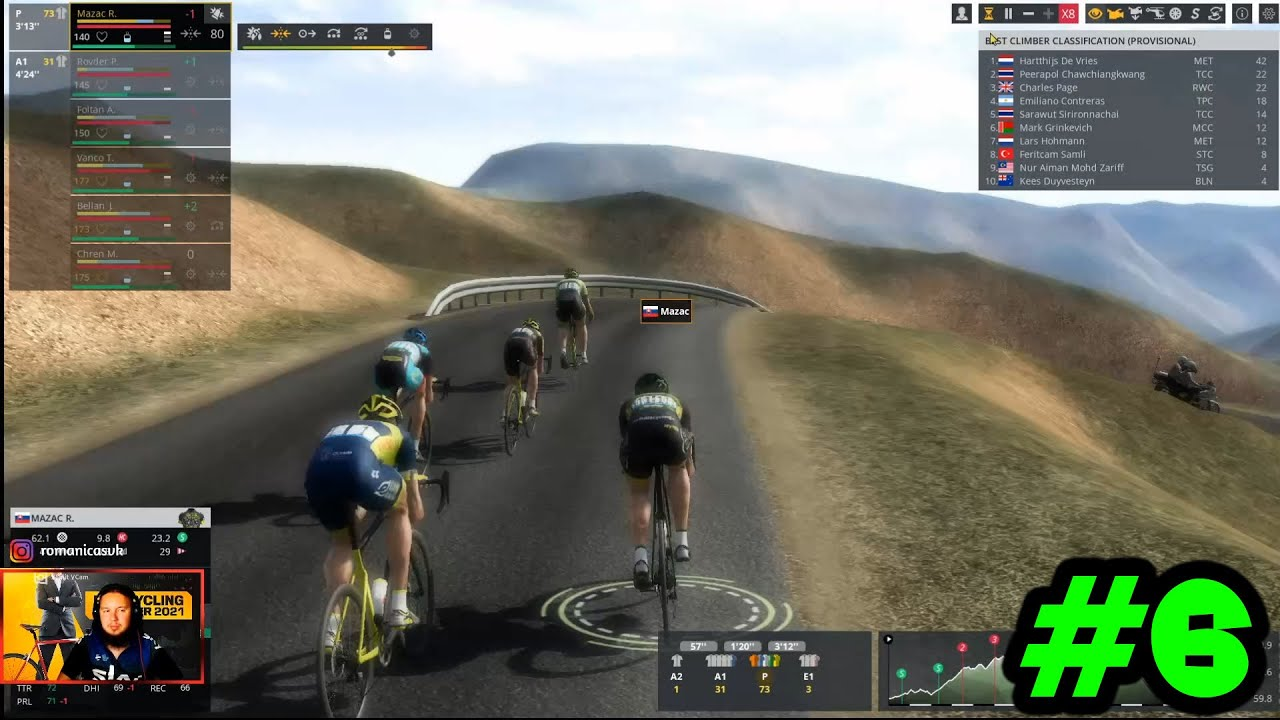 Pro Cycling Manager 2021- Pro Cyclist (SK/CZ) #6 (Tour of Mersin)