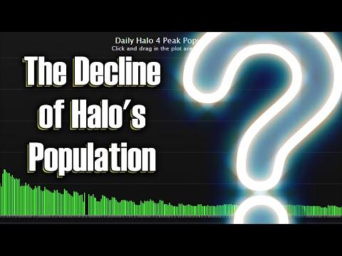 halo 3 matchmaking population