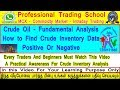 MCX : Crude Oil - Fundamental Analysis - How to Find inventory Positive or Nagative - Part 1