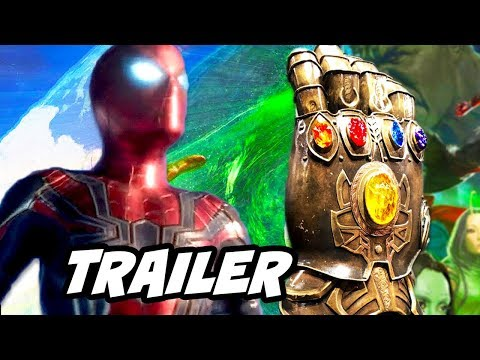 Avengers Infinity War Scene - Spider-Man and The Infinity Stones Explained
