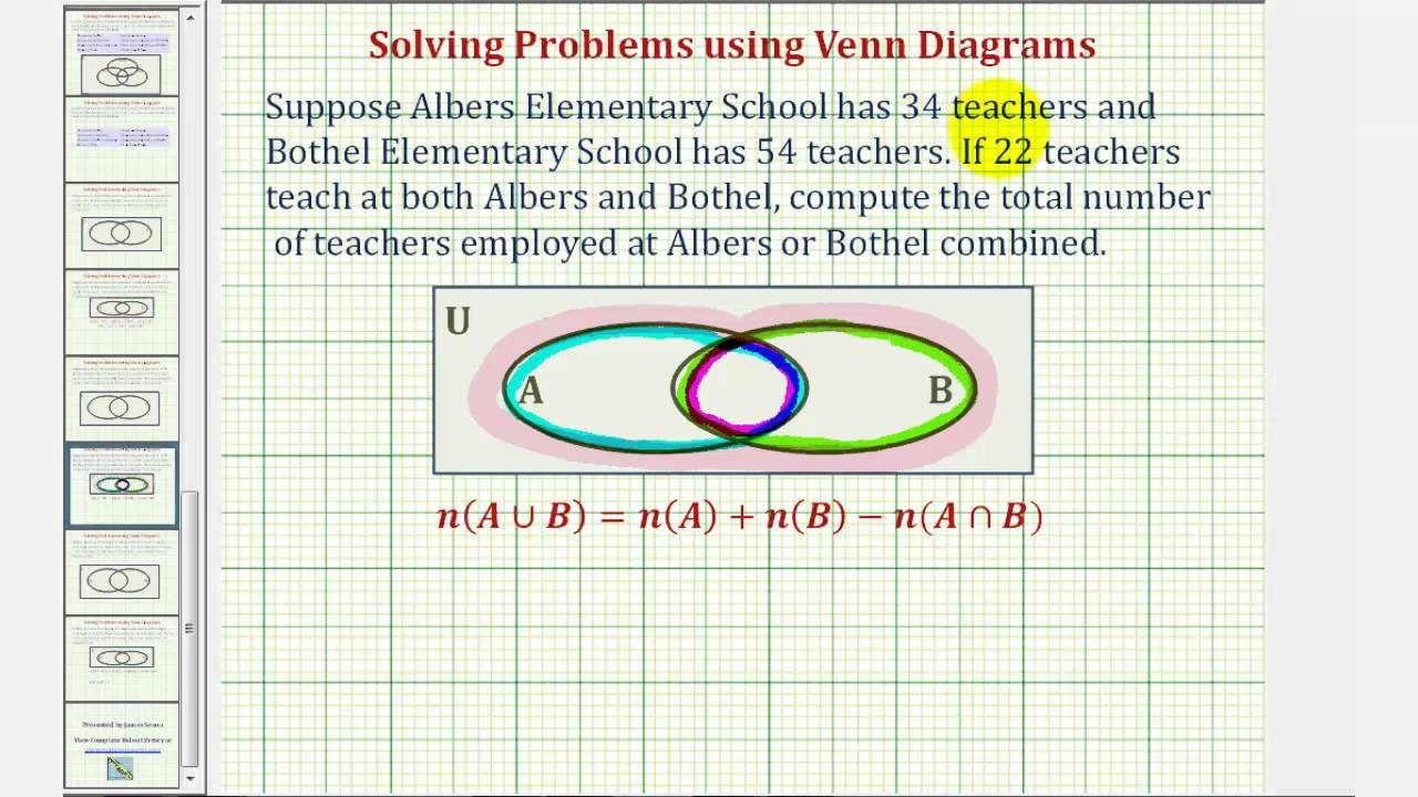 Ex 2 set problem solving find the number of element in the union ex 2 set problem solving find the number of element in the union of two sets using a formula ccuart Image collections