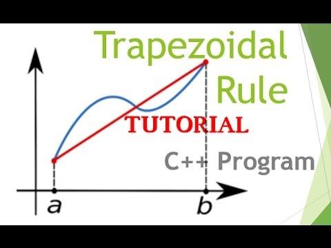C Program for Trapezoidal Method
