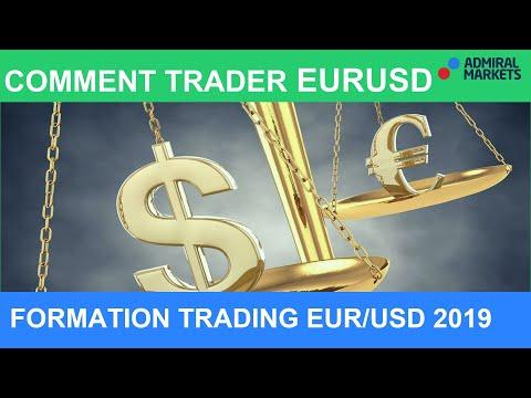 EURUSD: Comment Trader L'EURUSD En 2019