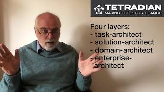 Role-types for architects -  Episode 42, Tetradian on Architectures
