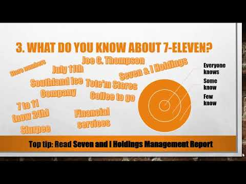 Top 5 7-Eleven Interview Questions And Answers