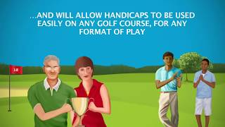 World Handicap System - Playing Handicap