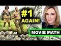 Box Office for Jumanji vs The Last Jedi in China, The Commuter, Paddington 2, Proud Mary