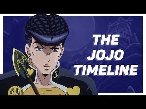 The Jojo Timeline