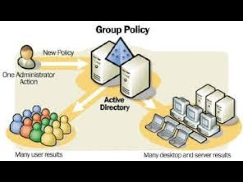 Active Directory Group Policy Tutorial.