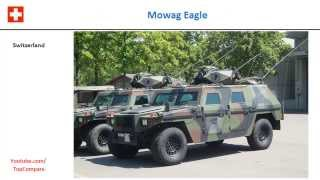 M1117 Armored Security Vehicle VS Mowag Eagle, wheeled armoured vehicle 4x4 specs comparison