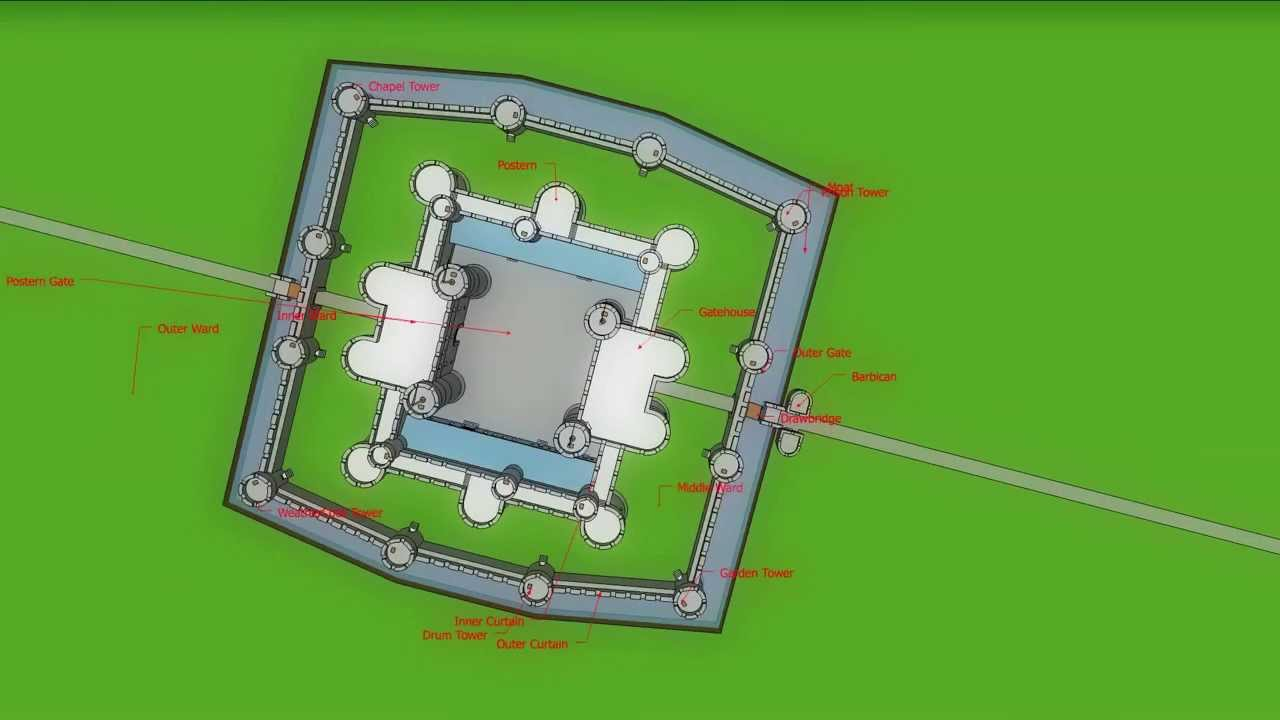 Watch on Medieval Castle Plans
