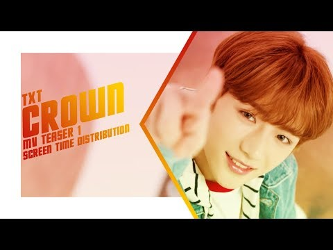"TXT ""CROWN"" (Teaser 1) Screen Time Distribution"