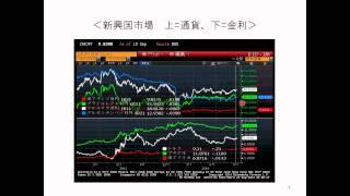 藤井理注目の個別株銘柄レポート配信(投資助言会員) http://hf-bankin...