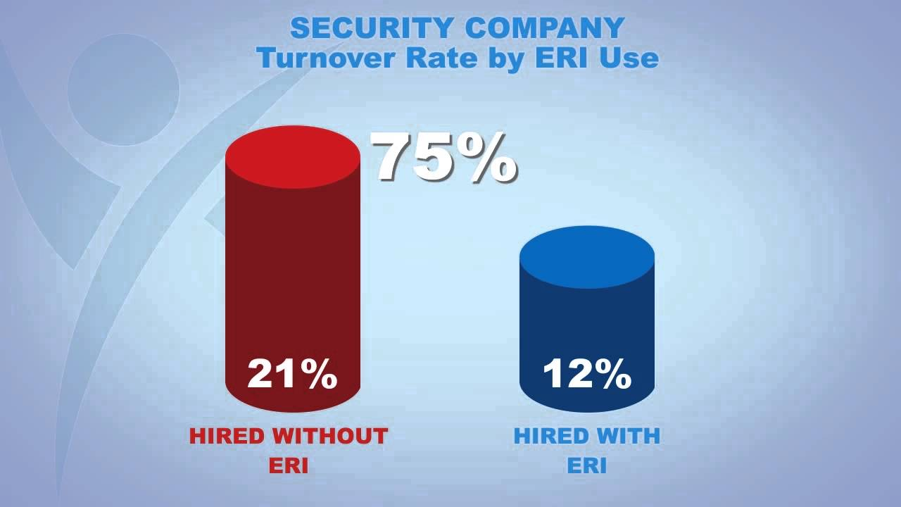 employee theft reduction pre employement screening employee theft reduction pre employement screening