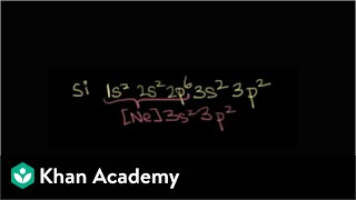 Noble Gas Configuration | Electronic Structure Of Atoms | Chemistry | Khan Academy