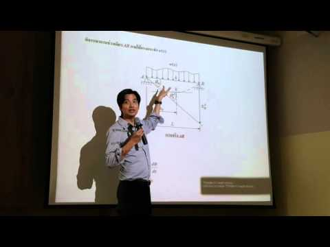 Theory of Structure ; conjugate beam (1)