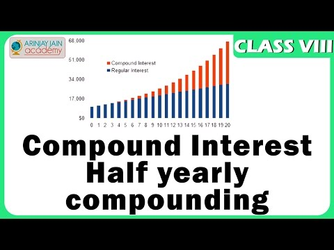 Worksheets Word Problems Of Compound Interest Viii vote no on compound interest short tricks learn how to solve half yearly compounding maths class viii cbse isce ncert