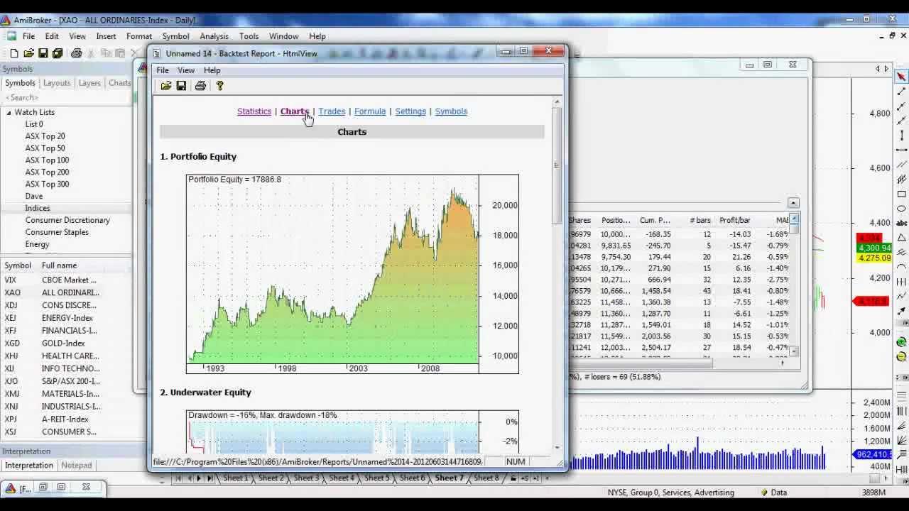FOREXimf magz 56 (Juni ) - Cara Membaca Hasil Backtest