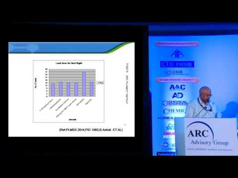 """""""Industry in Transition— Navigating the New Age of Innovation in the Aerospace """"- Dr. Ashok, ADA"""