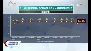 Download Video BI Turunkan Suku Bunga Acuan MP3 3GP MP4